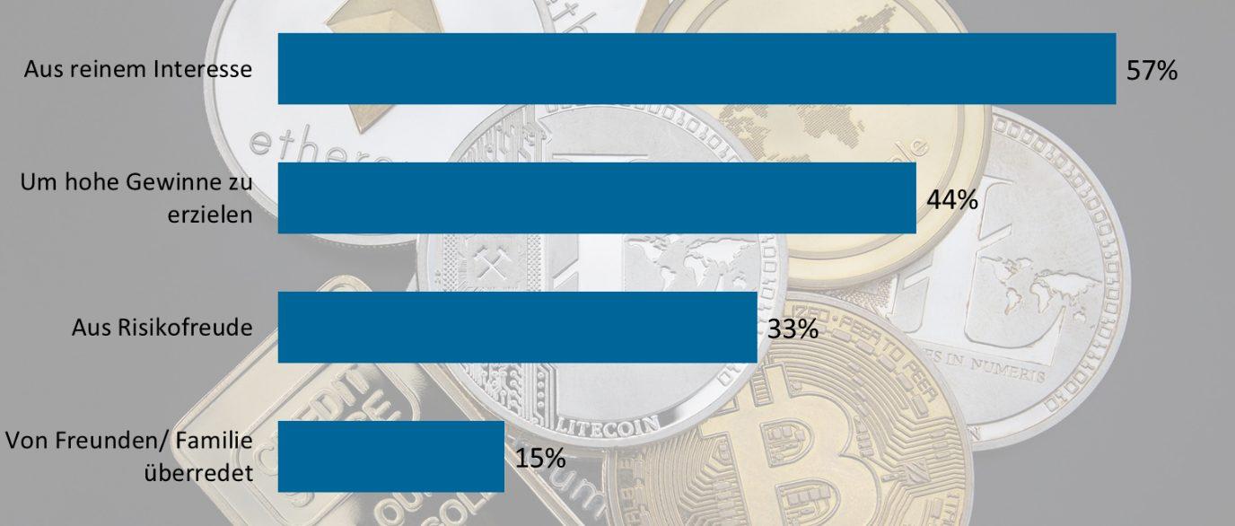 Umfrage zu Kryptowaehrungen in Deutschland